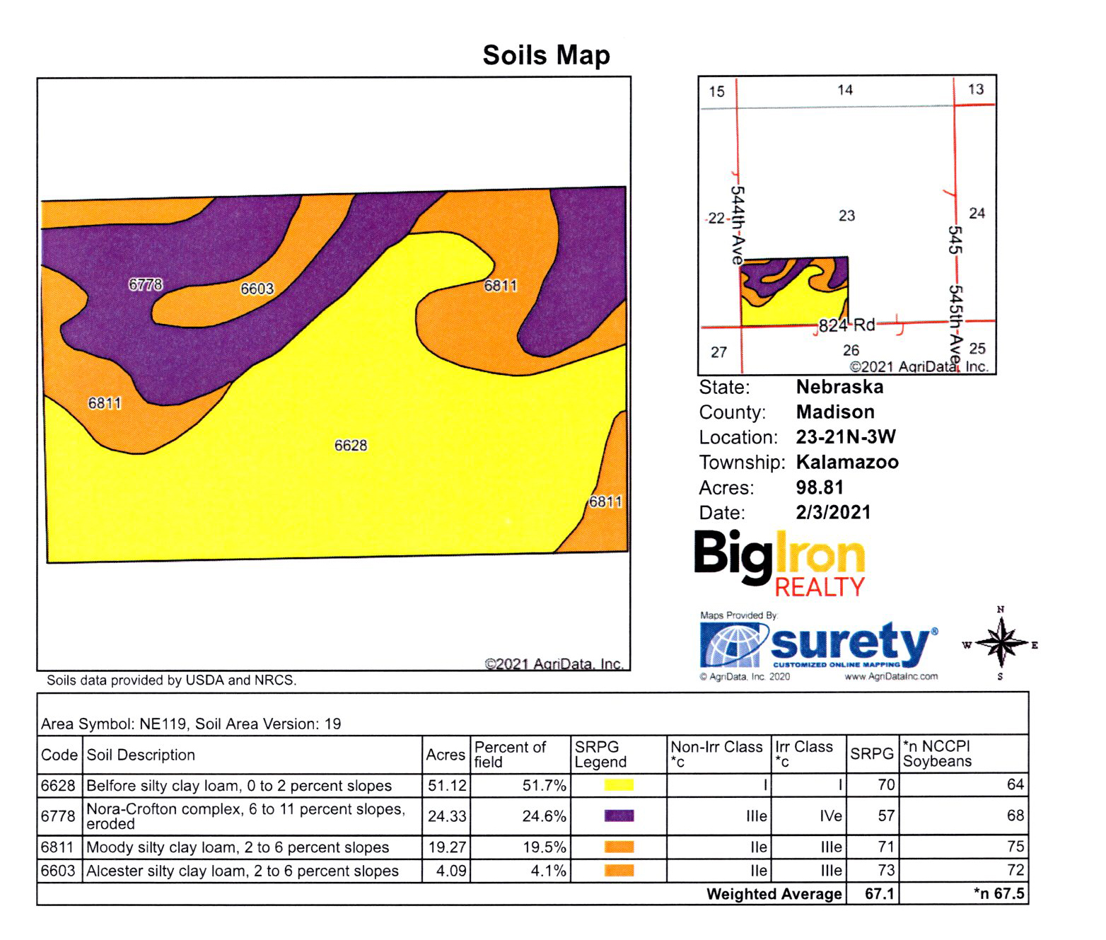 Soil Map-BIR1078