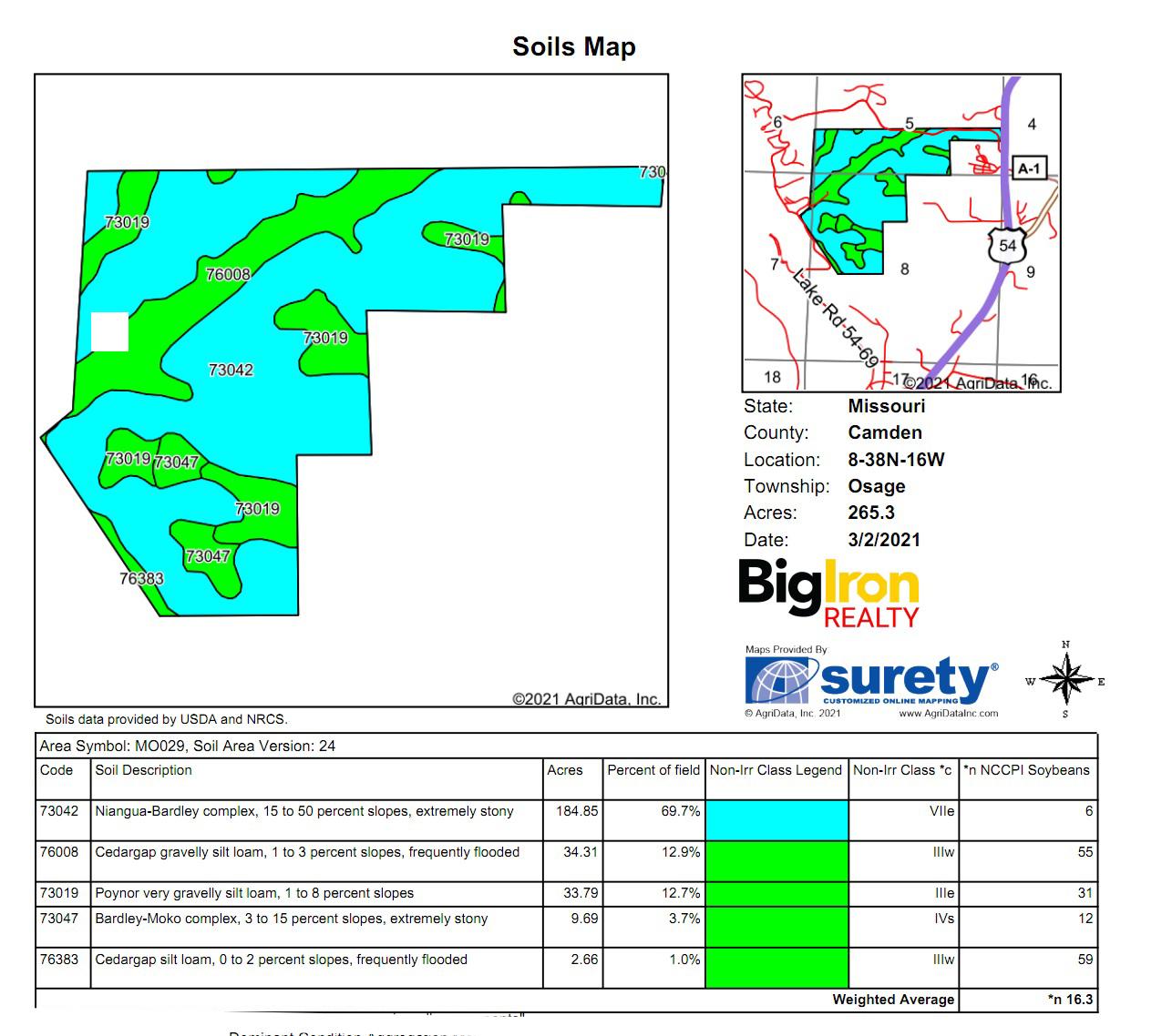 Soil Map-BIR1079