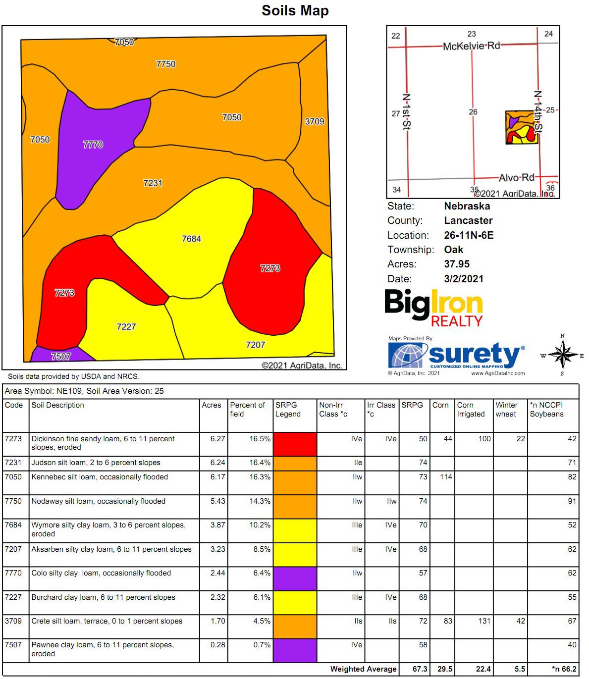Soil Map2-BIR2114