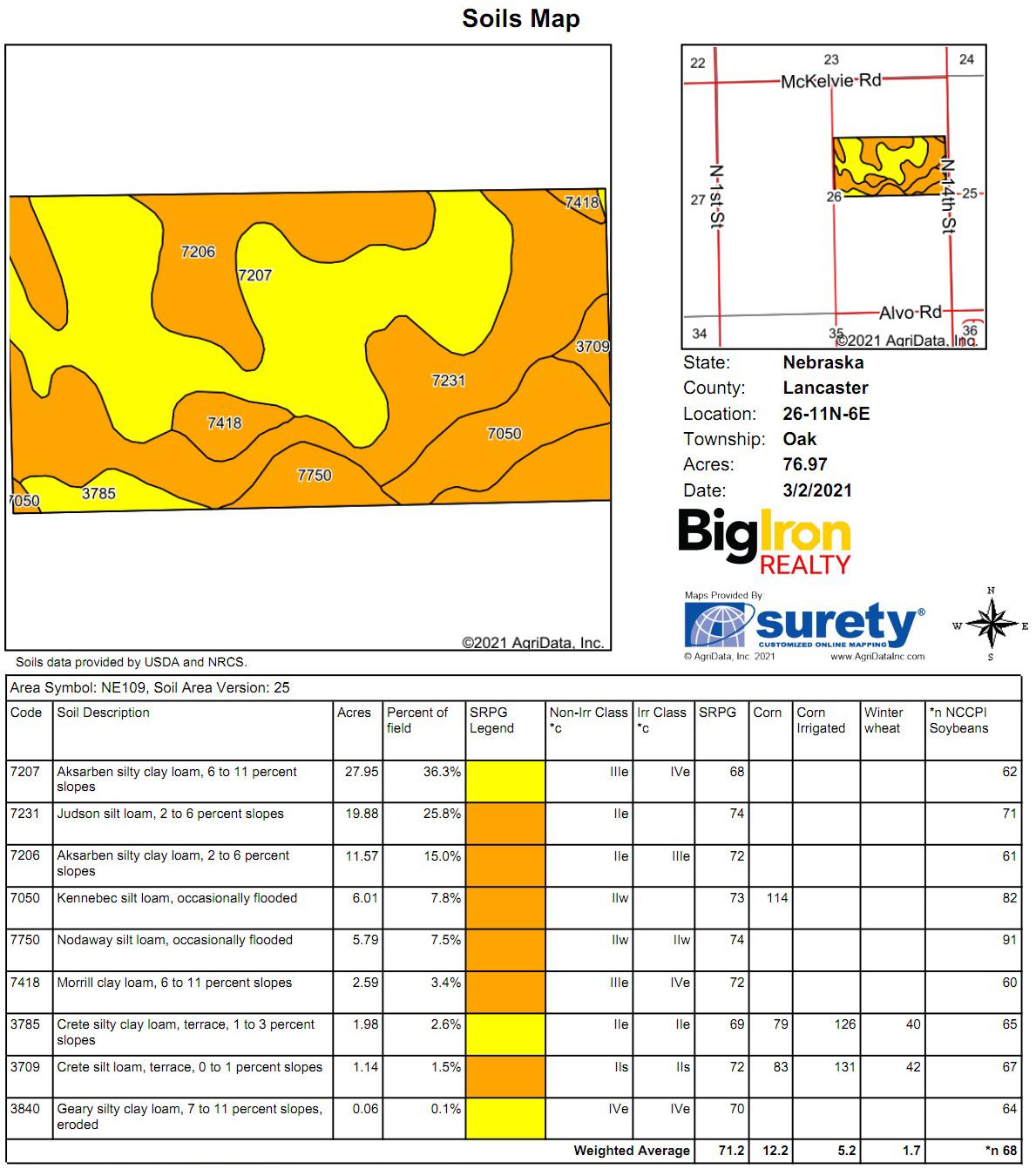 Soil Map3-BIR2114