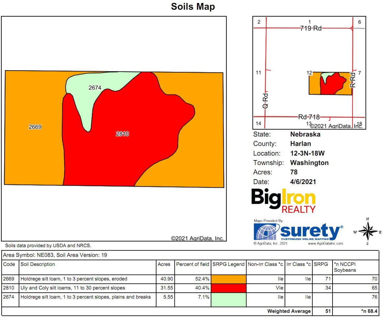 Soil Map_BIR-2116