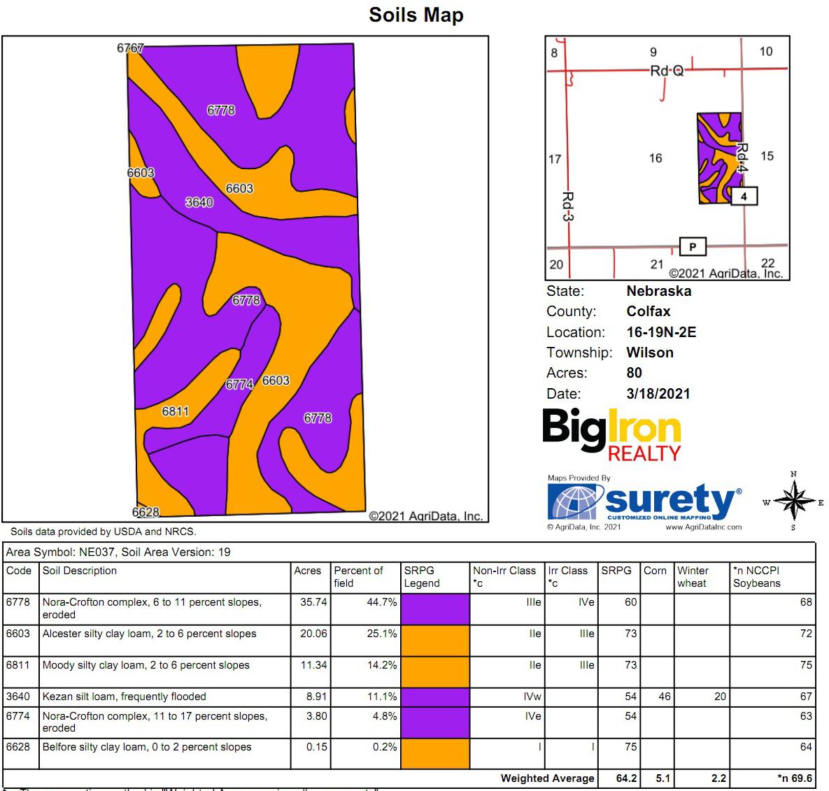 Soils Map 1_BIR-2113
