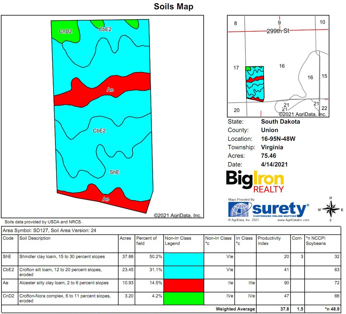 Soils Map_BIR-2117