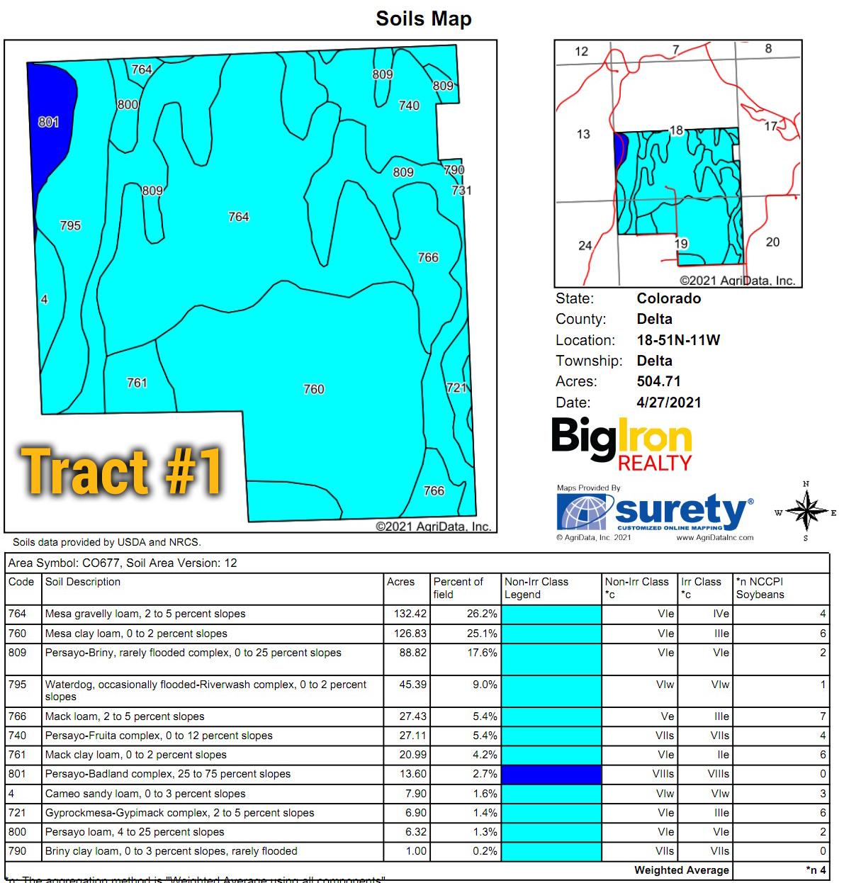 1 Soils Map_BIR-2119