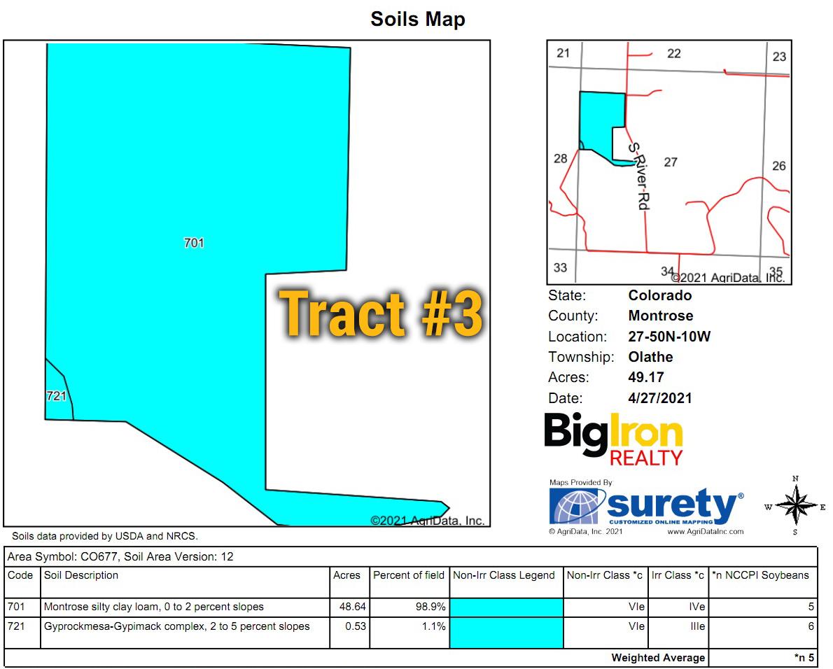 3 Soils Map_BIR-2119