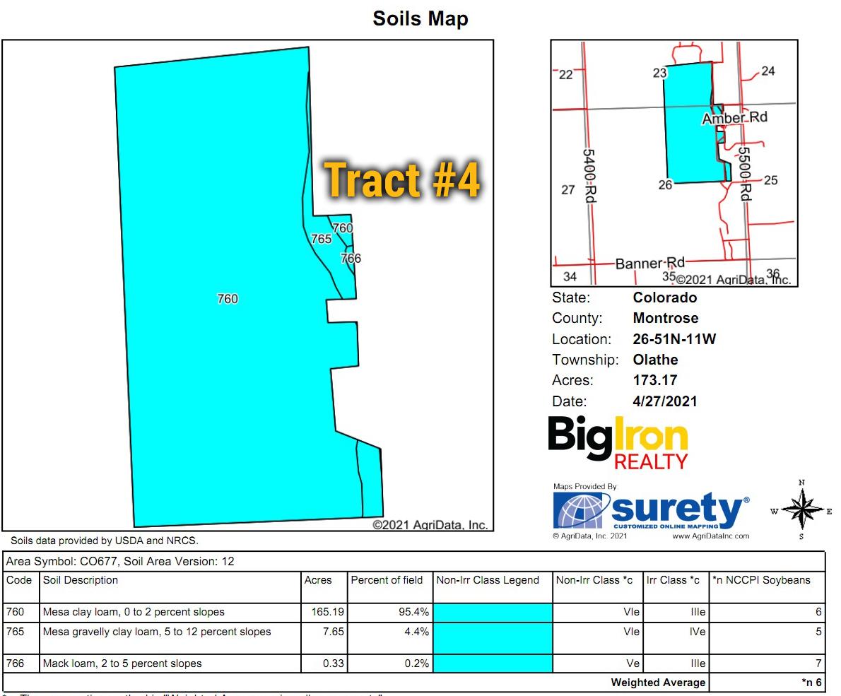 4 Soils Map_BIR-2119