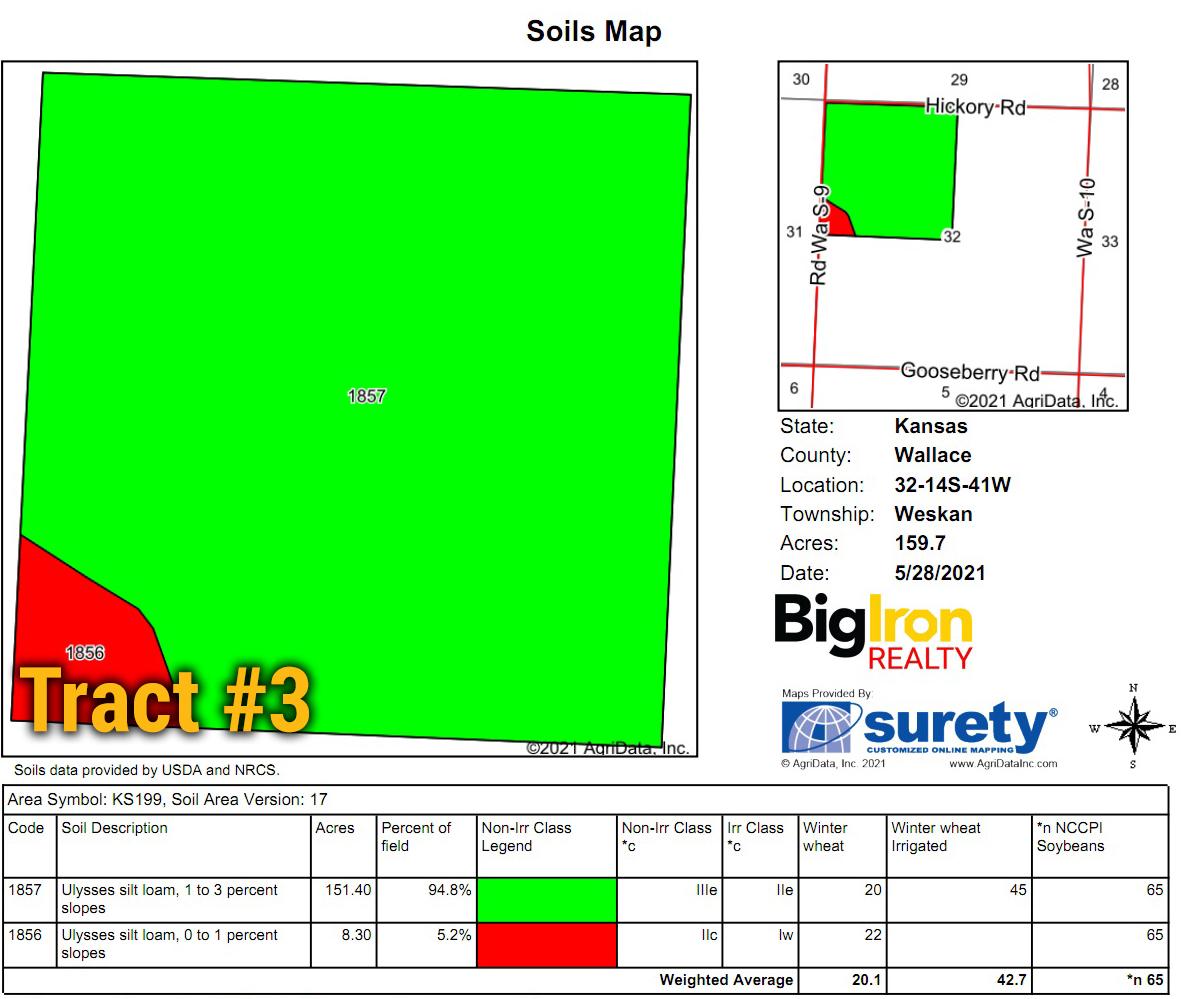 Soils Map-3-BIR2124