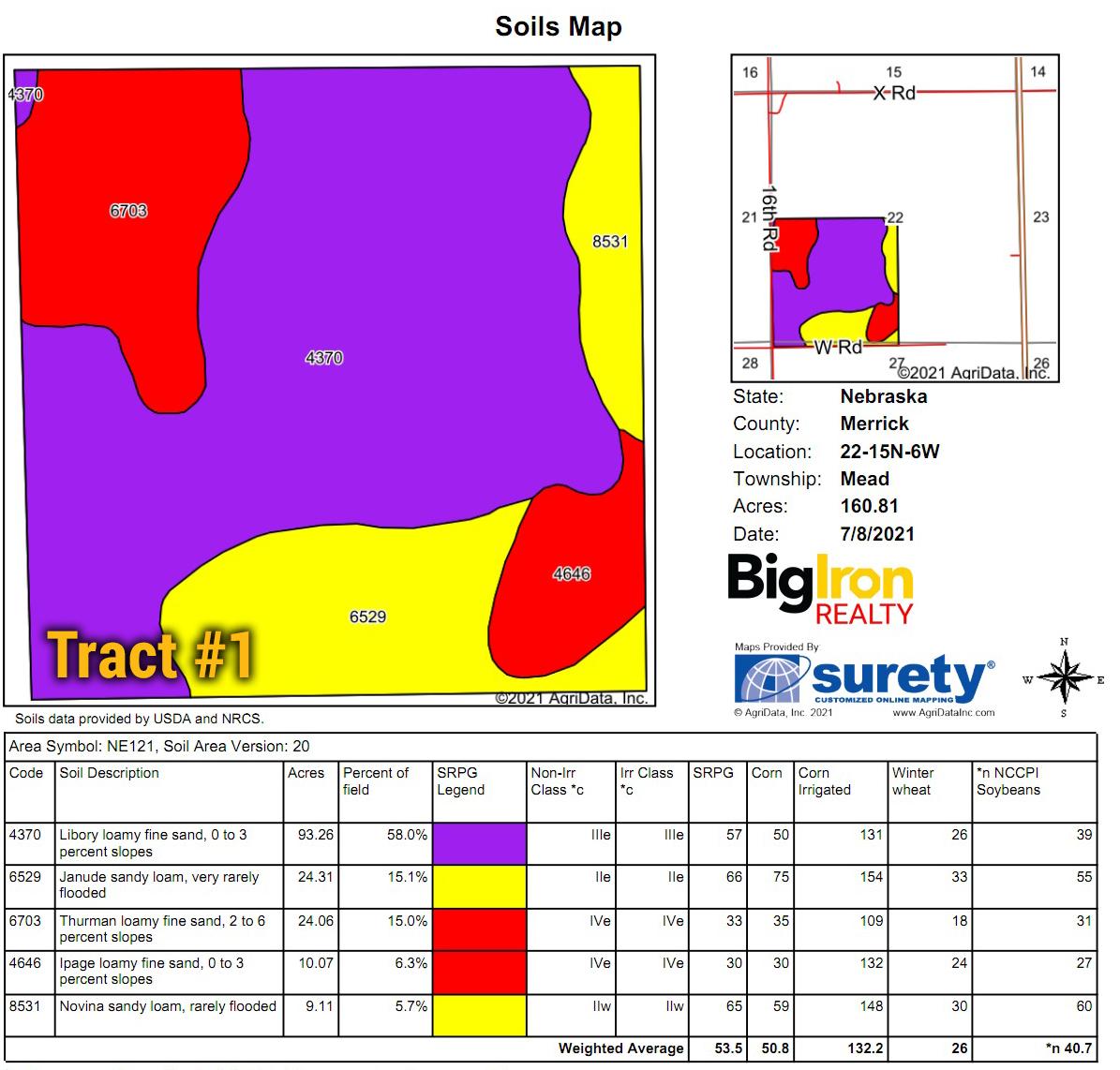 1 Soils Map_BIR-2129