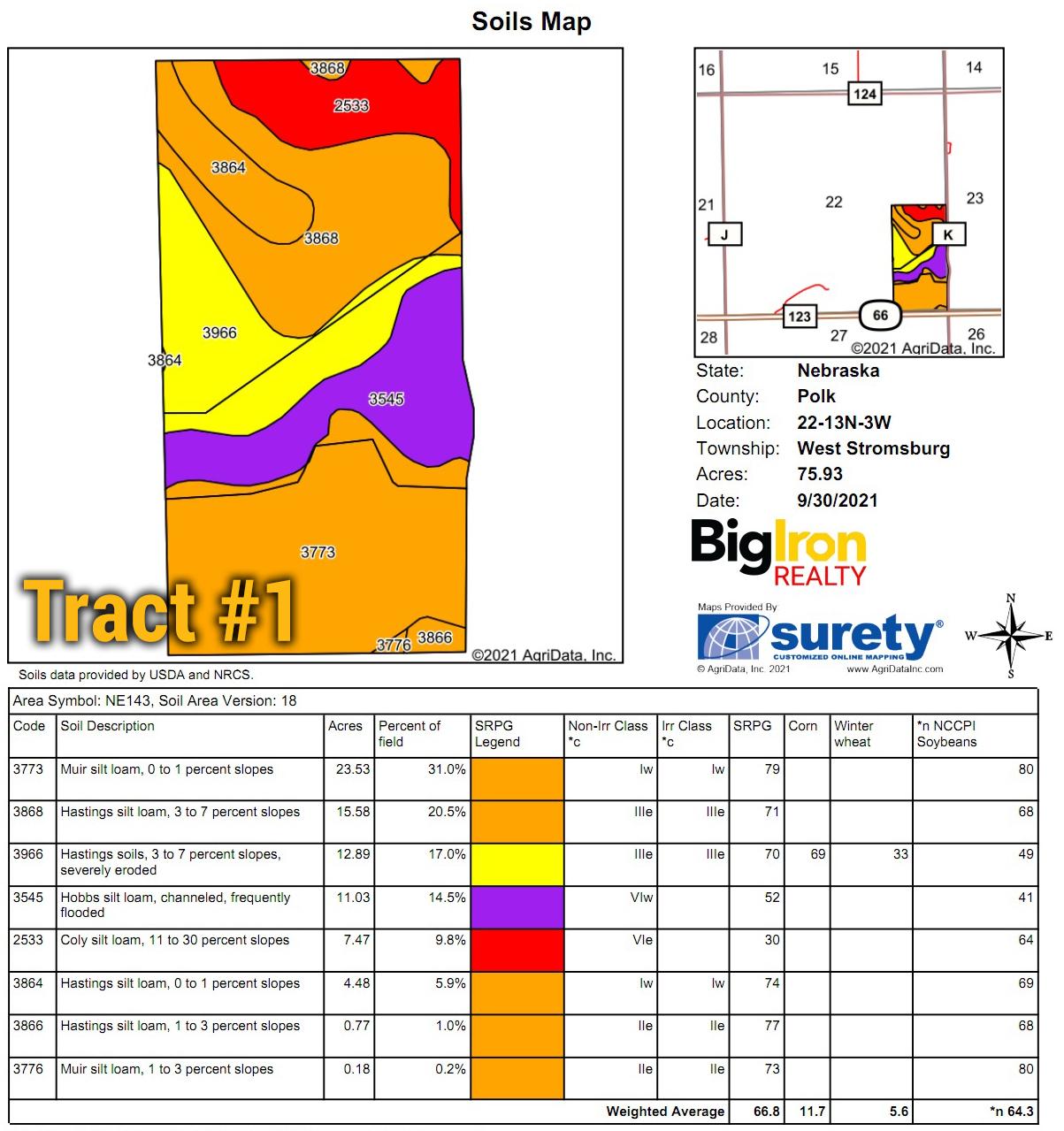 1 Soil Map_BIR-1098