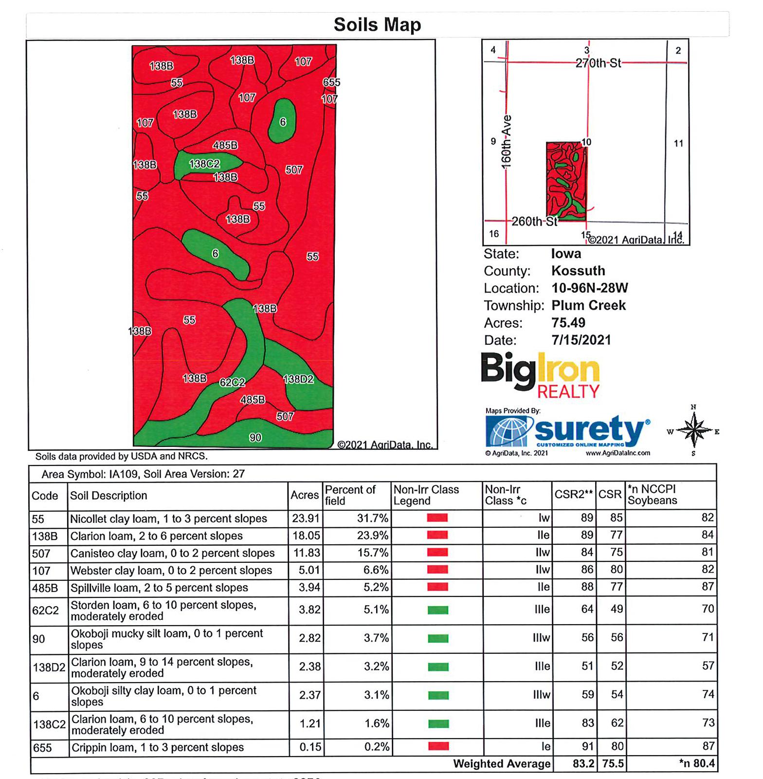Soil Map-BIR2138