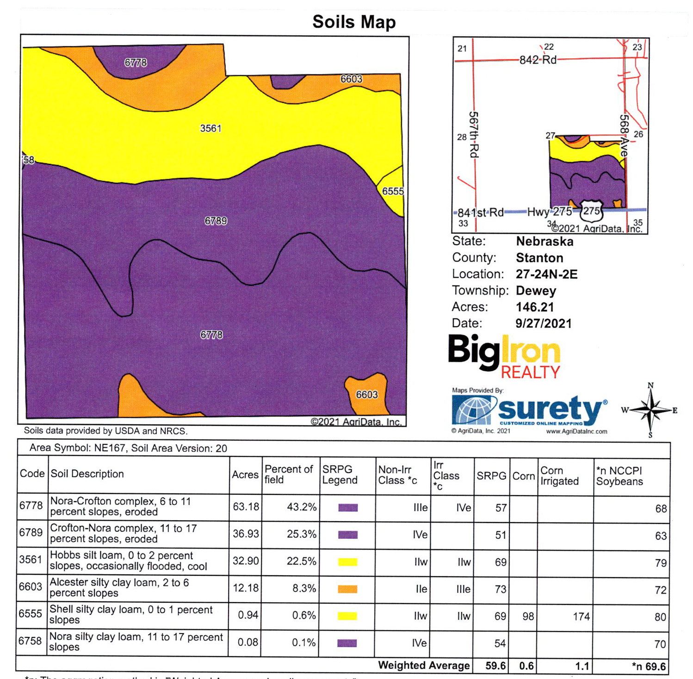 Soil Map-BIR2155