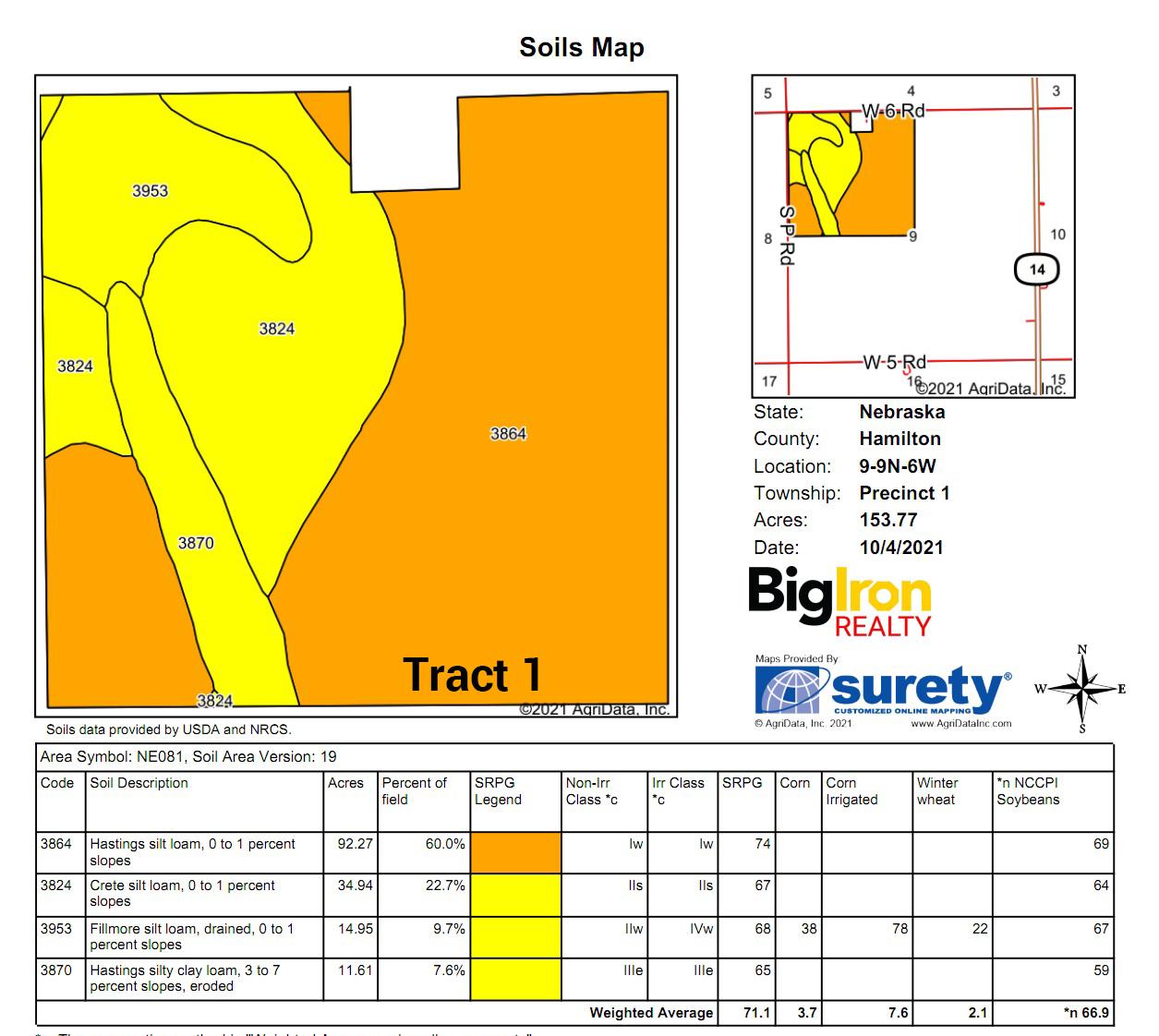 Soils Map 1-BIR2154