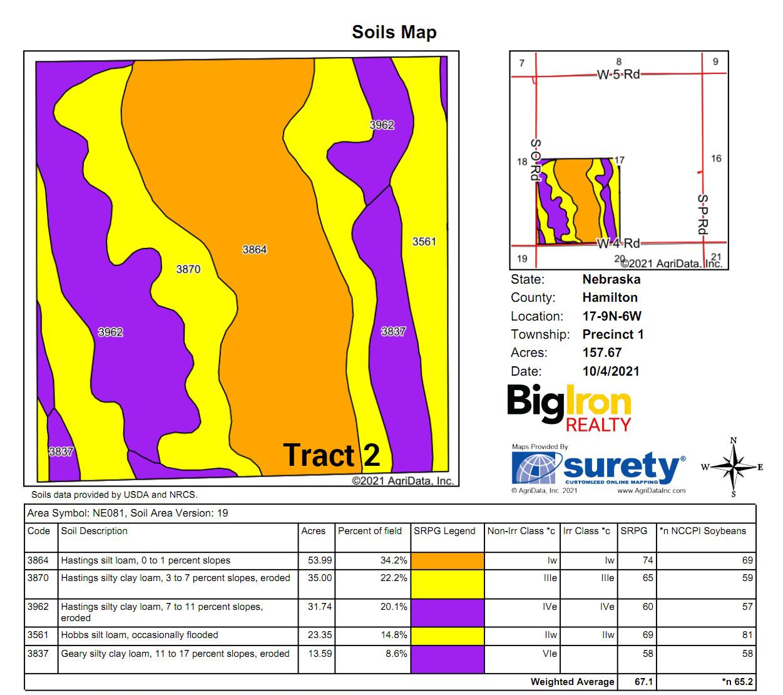 Soils Map 2-BIR2154