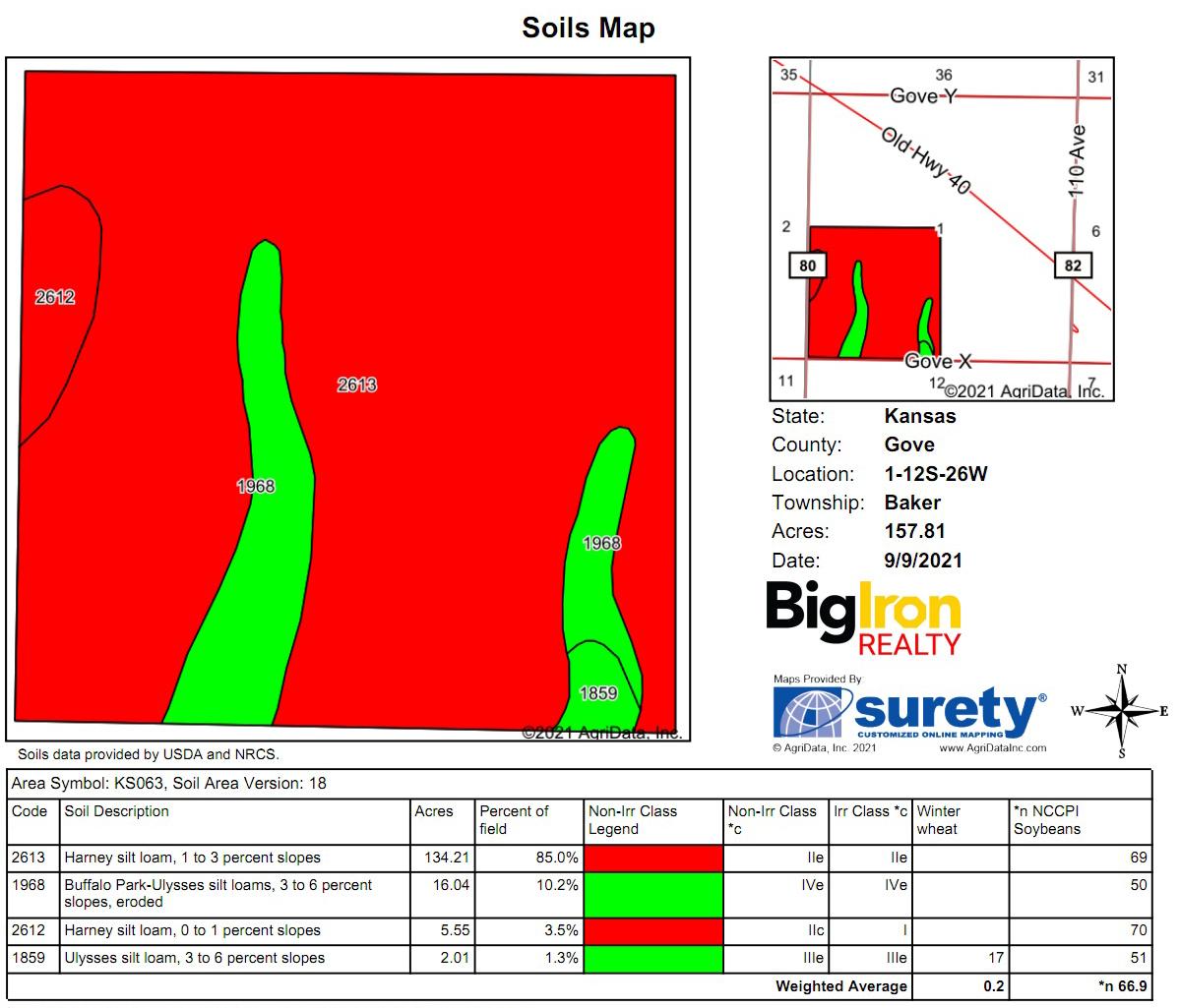 Soils Map BIR-2120
